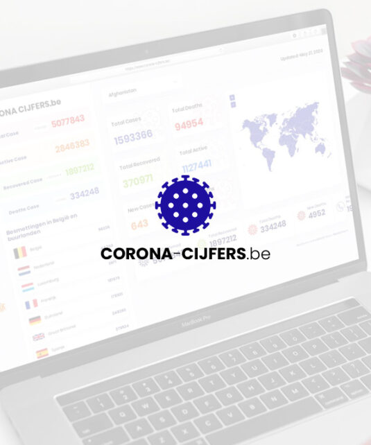 Corona Cijfers - Interactief Corona dashboard